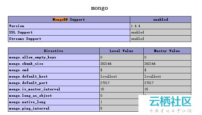 centOS下PHP使用mongodb详细安装过程