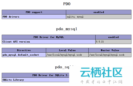 PHP中PDO的基础使用实例