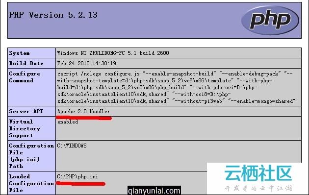Window下PHP三种运行方式图文详解