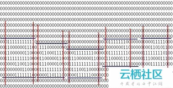 php实现验证码的识别(中级篇)
