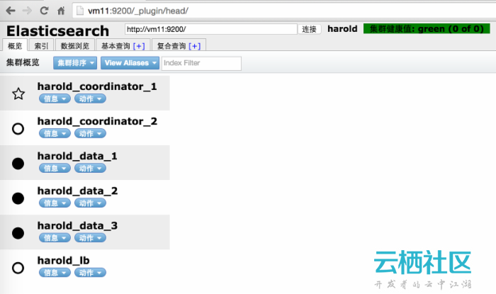 ElasticSearch 高可用分布式集群搭建,与<a href=