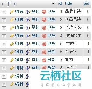 PHP递归实现无限级分类