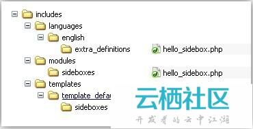 zen-cart开发教程 - 开发Sidebox