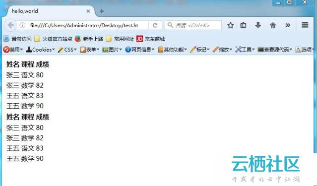 PHP教程 PHP之HTML 标签2