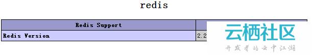 Redis系列-php怎么通过redis扩展使用redis