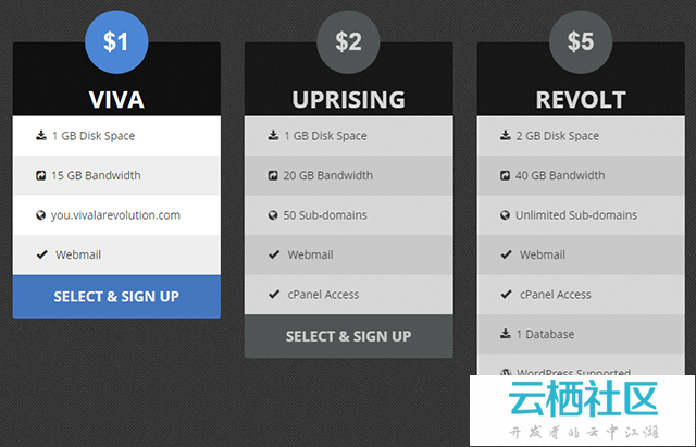 9 Cheap Web Hosting Sites That Cost Under $3.50 Per Month