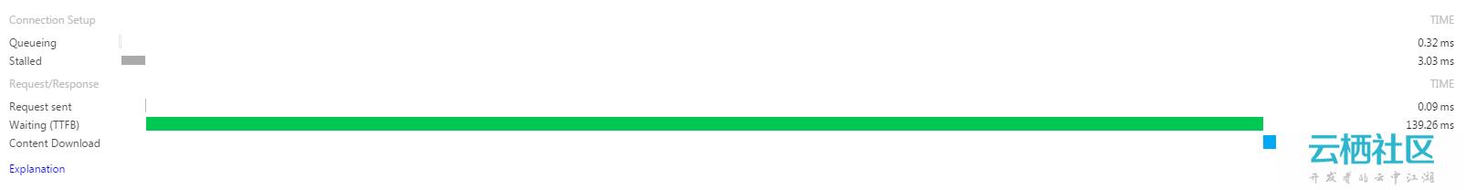 ecshop网页加载waiting(TTFB)时间过长的解决方法