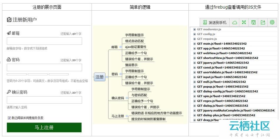超详细的php用户注册页面填写信息完整实例(附源码)