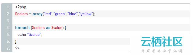 写给PM及UI的PHP教程丨文章管理系统-修改文章(遍历数组)