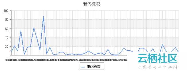 【原创】jpgraph中文乱码问题的解决