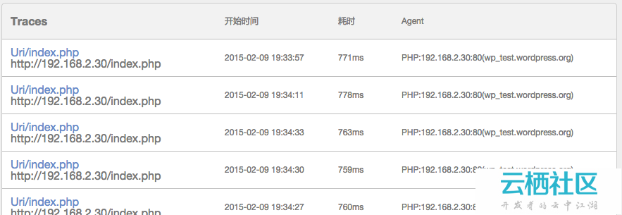OneAPM PHP性能管理平台测试